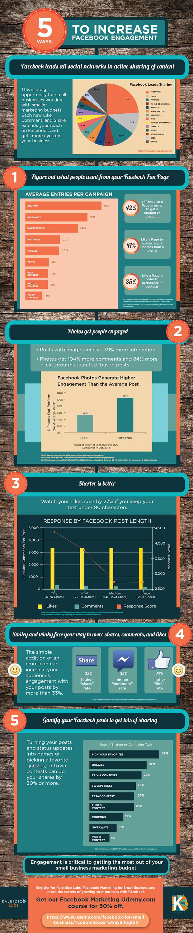 facebook-engagement-infographic